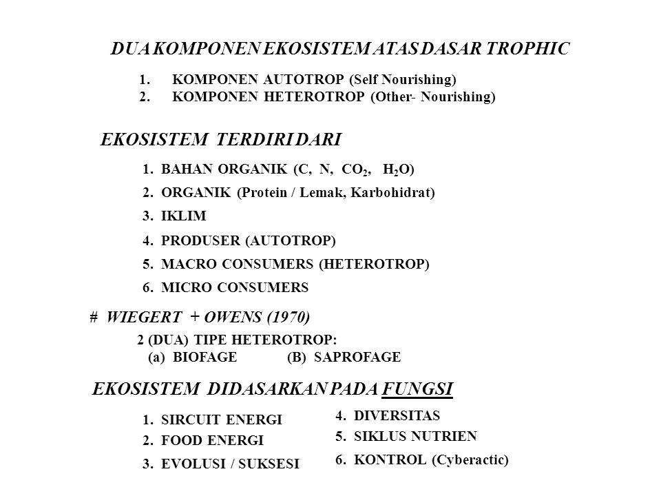 DUA KOMPONEN EKOSISTEM ATAS DASAR TROPHIC 1.KOMPONEN AUTOTROP (Self Nourishing) 2.KOMPONEN HETEROTROP (Other- Nourishing) EKOSISTEM TERDIRI DARI 1.