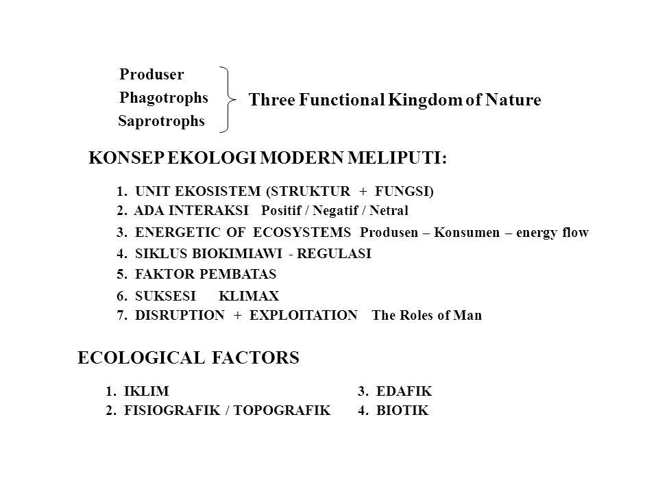 Produser Phagotrophs Saprotrophs Three Functional Kingdom of Nature KONSEP EKOLOGI MODERN MELIPUTI: 1.