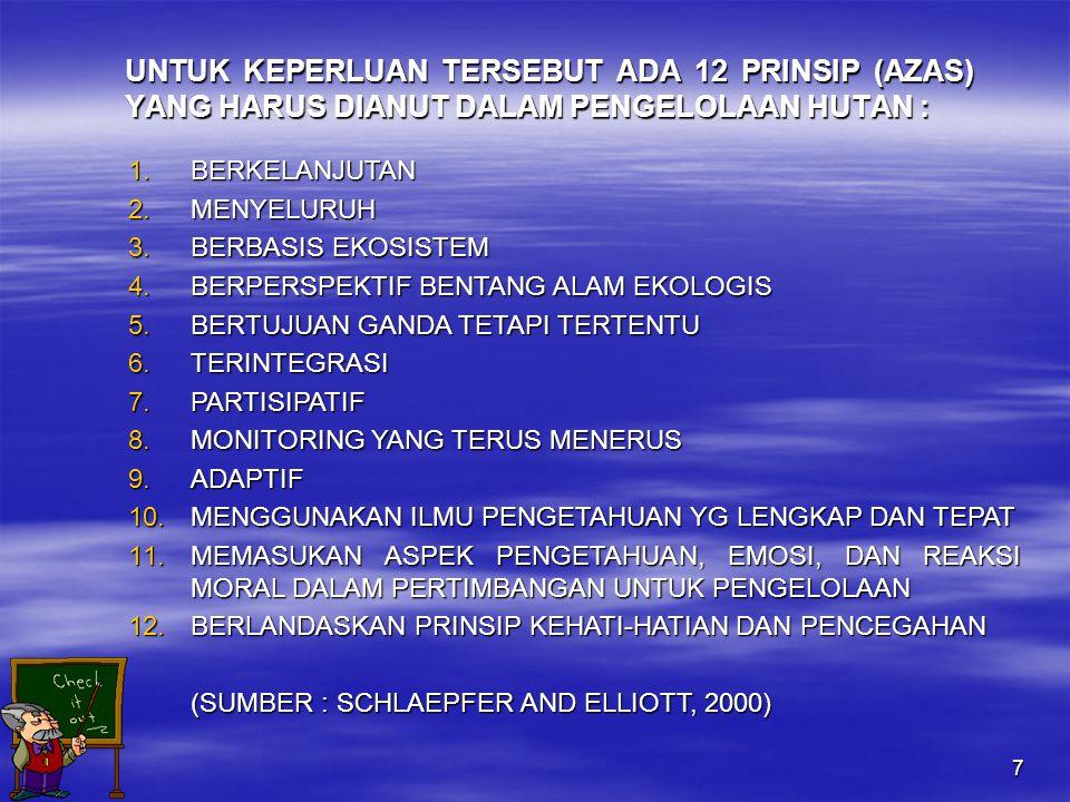 7 UNTUK KEPERLUAN TERSEBUT ADA 12 PRINSIP (AZAS) YANG HARUS DIANUT DALAM PENGELOLAAN HUTAN : 1.BERKELANJUTAN 2.MENYELURUH 3.BERBASIS EKOSISTEM 4.BERPERSPEKTIF BENTANG ALAM EKOLOGIS 5.BERTUJUAN GANDA TETAPI TERTENTU 6.TERINTEGRASI 7.PARTISIPATIF 8.MONITORING YANG TERUS MENERUS 9.ADAPTIF 10.MENGGUNAKAN ILMU PENGETAHUAN YG LENGKAP DAN TEPAT 11.MEMASUKAN ASPEK PENGETAHUAN, EMOSI, DAN REAKSI MORAL DALAM PERTIMBANGAN UNTUK PENGELOLAAN 12.BERLANDASKAN PRINSIP KEHATI-HATIAN DAN PENCEGAHAN (SUMBER : SCHLAEPFER AND ELLIOTT, 2000)