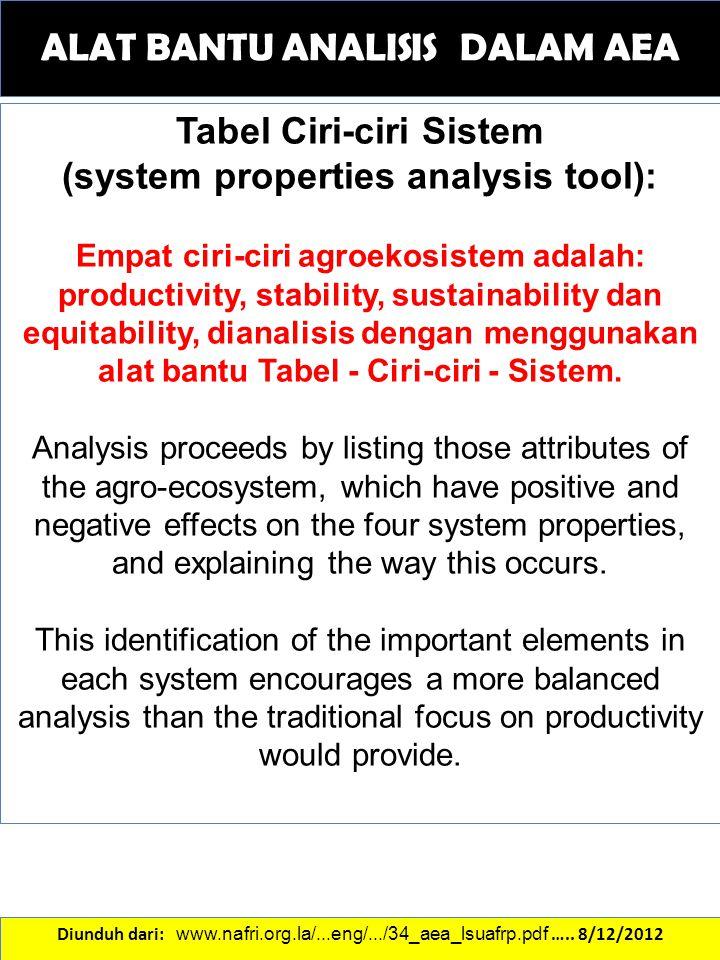 ALAT BANTU ANALISIS DALAM AEA Tabel Ciri-ciri Sistem (system properties analysis tool): Empat ciri-ciri agroekosistem adalah: productivity, stability,