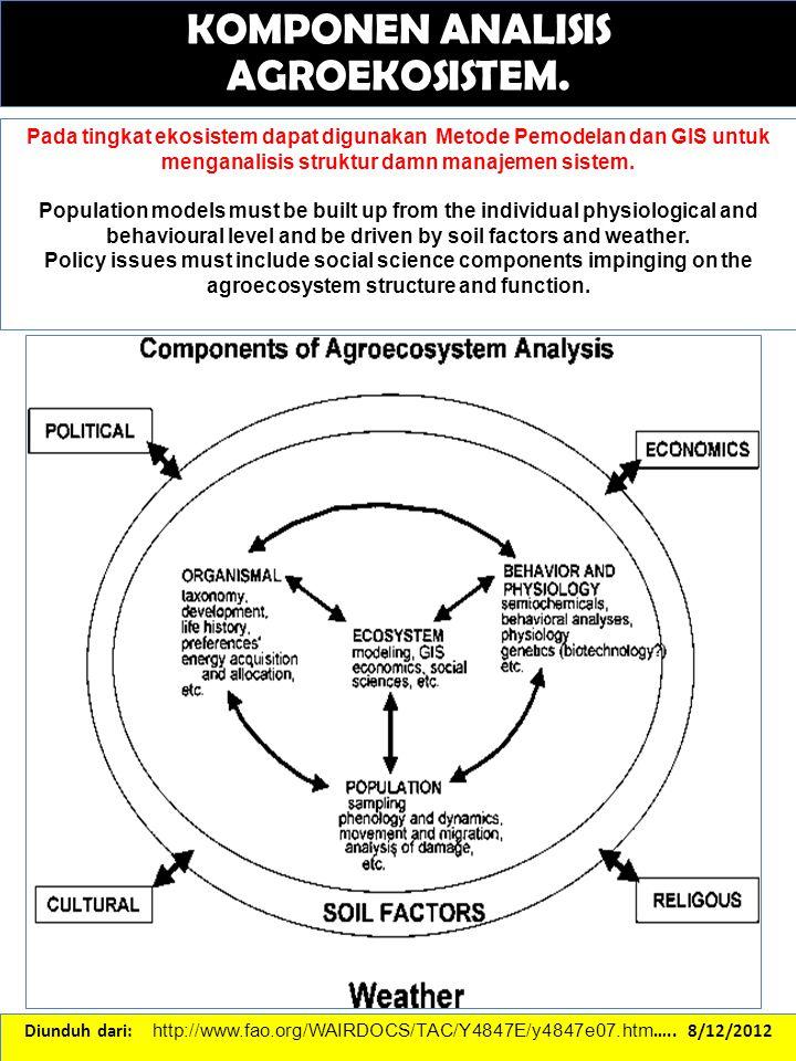KOMPONEN ANALISIS AGROEKOSISTEM. Pada tingkat ekosistem dapat digunakan Metode Pemodelan dan GIS untuk menganalisis struktur damn manajemen sistem. Po
