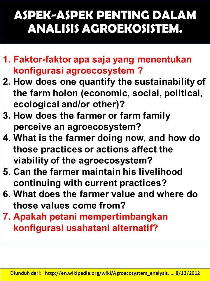 ASPEK-ASPEK PENTING DALAM ANALISIS AGROEKOSISTEM. Diunduh dari: http://en.wikipedia.org/wiki/Agroecosystem_analysis….. 8/12/2012 1.Faktor-faktor apa s