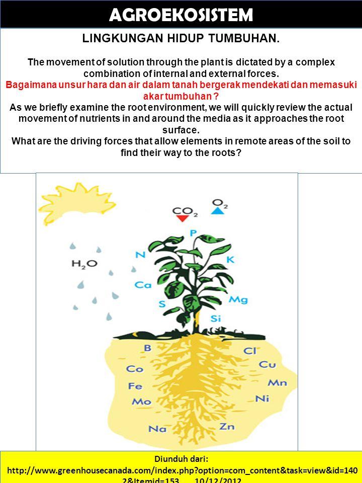 Diunduh dari: http://www.greenhousecanada.com/index.php?option=com_content&task=view&id=140 2&Itemid=153 ….. 10/12/2012 AGROEKOSISTEM LINGKUNGAN HIDUP