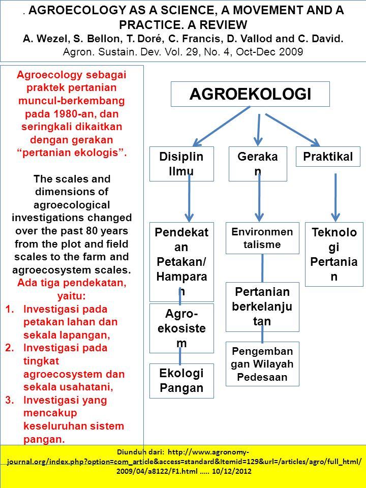 AGROEKOSISTEM Diunduh dari: http://en.wikipedia.org/wiki/Agroecosystem…..