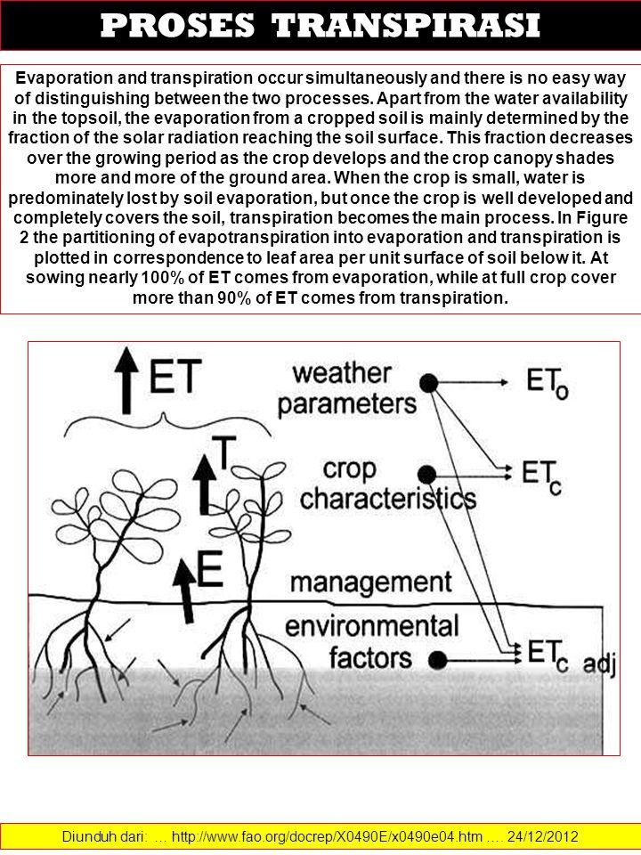 Diunduh dari: … http://www.fao.org/docrep/X0490E/x0490e04.htm …. 24/12/2012 PROSES TRANSPIRASI Evaporation and transpiration occur simultaneously and