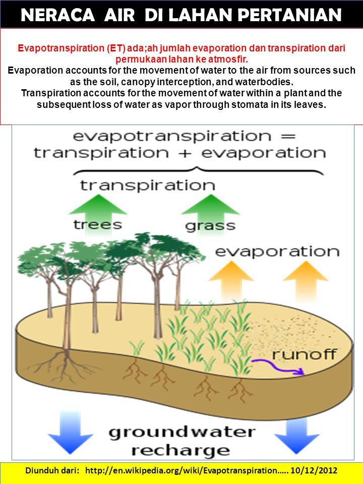 Diunduh dari: http://en.wikipedia.org/wiki/Evapotranspiration….. 10/12/2012 NERACA AIR DI LAHAN PERTANIAN Evapotranspiration (ET) ada;ah jumlah evapor