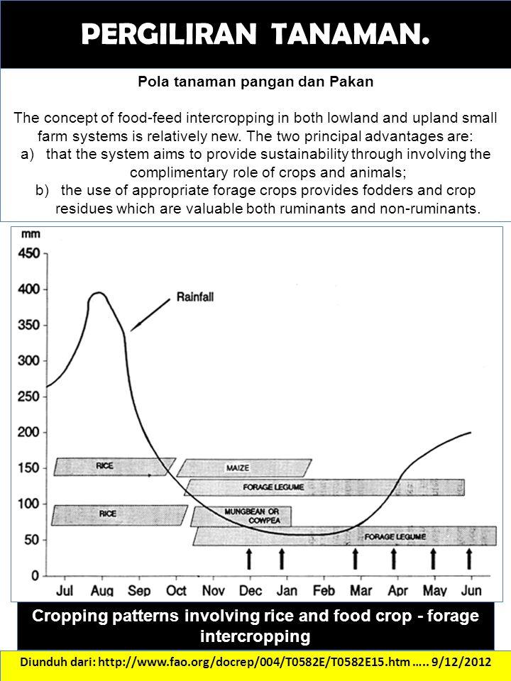 PERGILIRAN TANAMAN. Diunduh dari: http://www.fao.org/docrep/004/T0582E/T0582E15.htm ….. 9/12/2012 Pola tanaman pangan dan Pakan The concept of food-fe