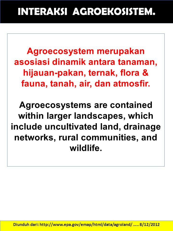 INTERAKSI AGROEKOSISTEM. Diunduh dari: http://www.epa.gov/emap/html/data/agroland/ ….. 8/12/2012 Agroecosystem merupakan asosiasi dinamik antara tanam