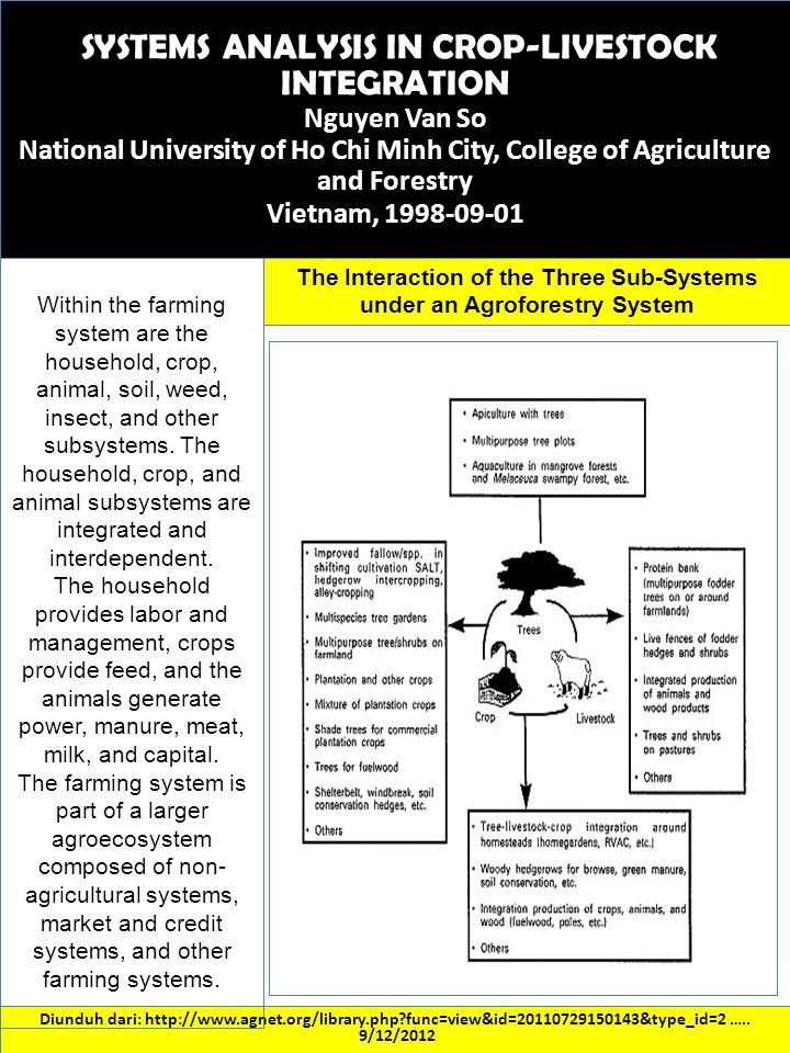 SYSTEMS ANALYSIS IN CROP-LIVESTOCK INTEGRATION Nguyen Van So National University of Ho Chi Minh City, College of Agriculture and Forestry Vietnam, 199