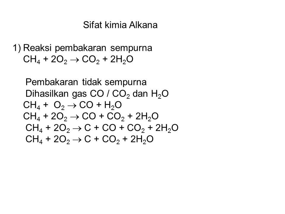 Sifat kimia Alkana 1)Reaksi pembakaran sempurna CH 4 + 2O 2  CO 2 + 2H 2 O Pembakaran tidak sempurna Dihasilkan gas CO / CO 2 dan H 2 O CH 4 + O 2  CO + H 2 O CH 4 + 2O 2  CO + CO 2 + 2H 2 O CH 4 + 2O 2  C + CO + CO 2 + 2H 2 O CH 4 + 2O 2  C + CO 2 + 2H 2 O