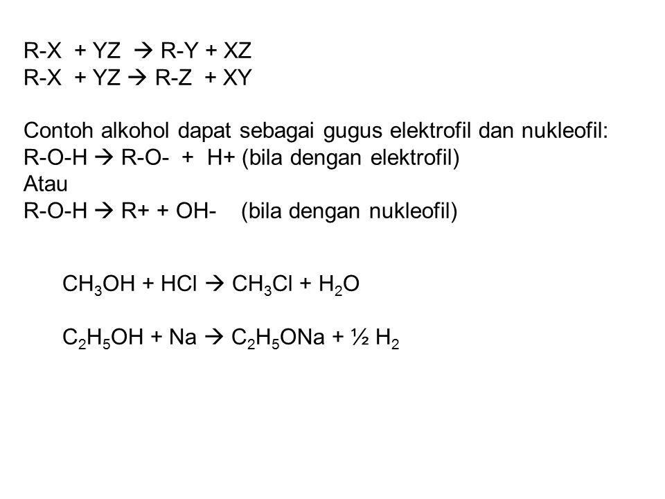 CH 3 OH + HCl  CH 3 Cl + H 2 O C 2 H 5 OH + Na  C 2 H 5 ONa + ½ H 2 R-X + YZ  R-Y + XZ R-X + YZ  R-Z + XY Contoh alkohol dapat sebagai gugus elektrofil dan nukleofil: R-O-H  R-O- + H+ (bila dengan elektrofil) Atau R-O-H  R+ + OH- (bila dengan nukleofil)