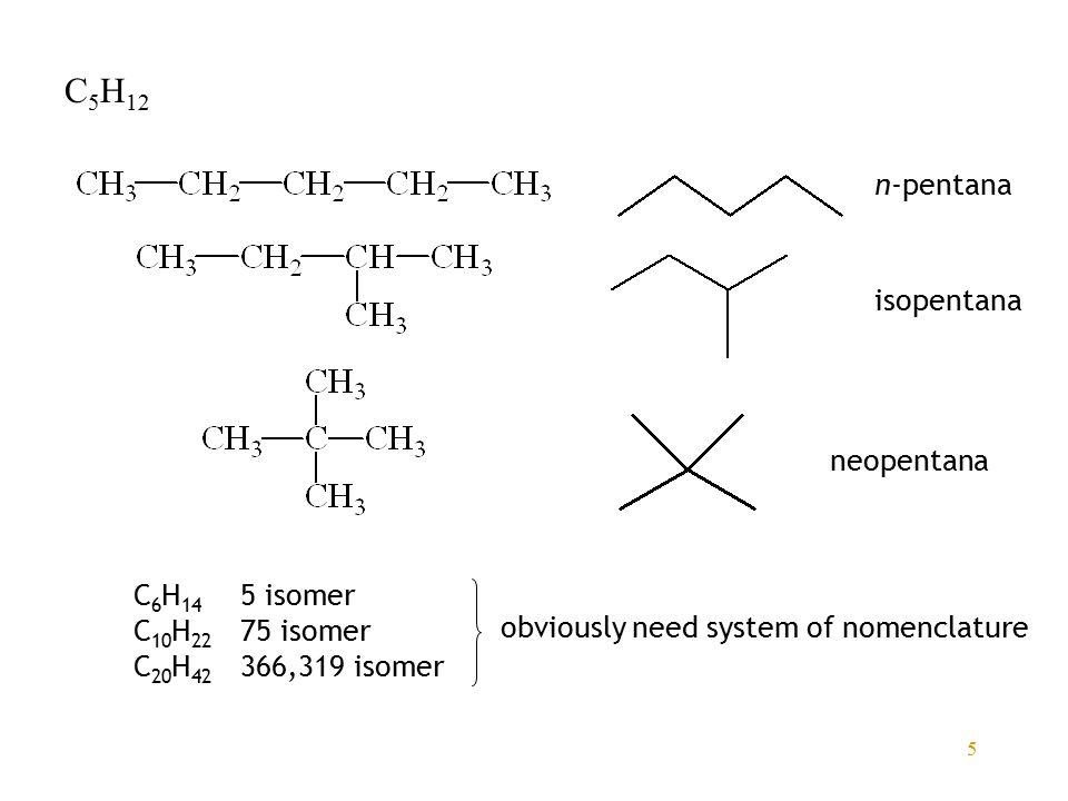 5 C 5 H 12 n-pentana isopentana neopentana C 6 H 14 5 isomer C 10 H 22 75 isomer C 20 H 42 366,319 isomer obviously need system of nomenclature