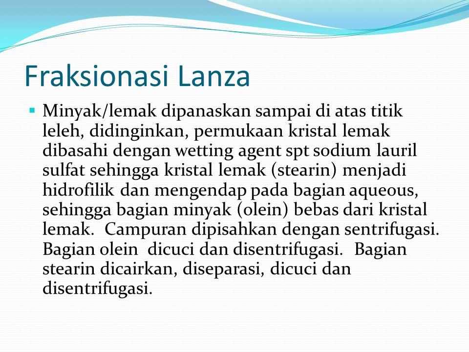 Fraksionasi Lanza  Minyak/lemak dipanaskan sampai di atas titik leleh, didinginkan, permukaan kristal lemak dibasahi dengan wetting agent spt sodium