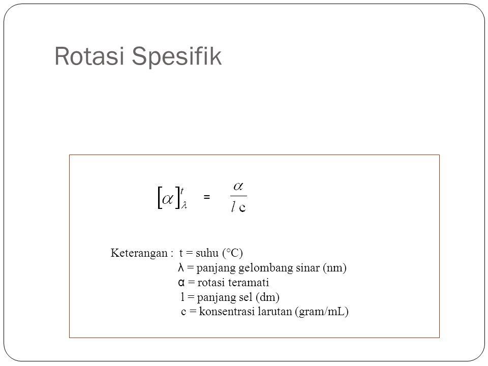 = Keterangan : t = suhu (°C) λ = panjang gelombang sinar (nm) α = rotasi teramati l = panjang sel (dm) c = konsentrasi larutan (gram/mL) Rotasi Spesif