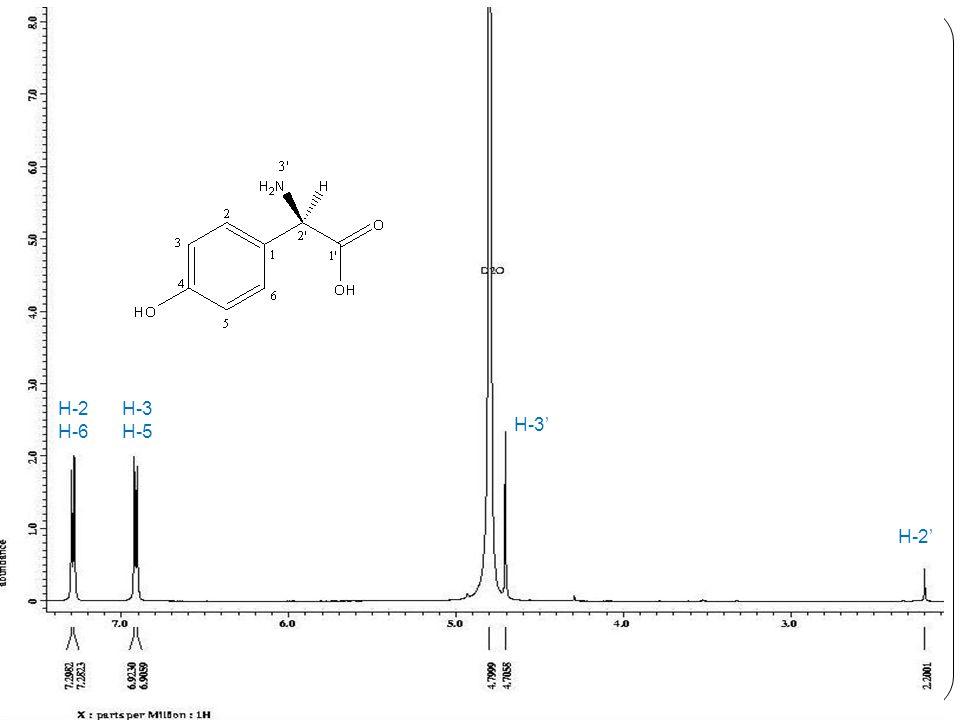 Tabel NMR 13 C NMR ( δ ppm) 1 H NMR ( δ ppm) 173,6- 156,4- 129,77,2 (2H) 126,0- 116,06,9 (2H) -4,7 (2H) 57,92,2 (1H)