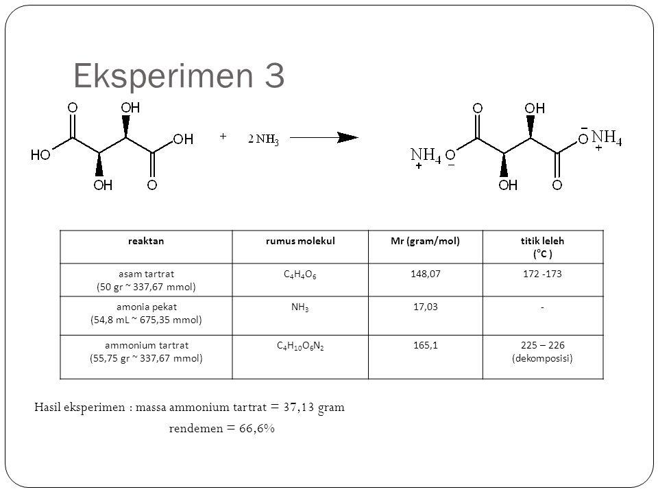 Eksperimen 3 reaktanrumus molekulMr (gram/mol)titik leleh (°C ) asam tartrat (50 gr ~ 337,67 mmol) C4H4O6C4H4O6 148,07172 -173 amonia pekat (54,8 mL ~