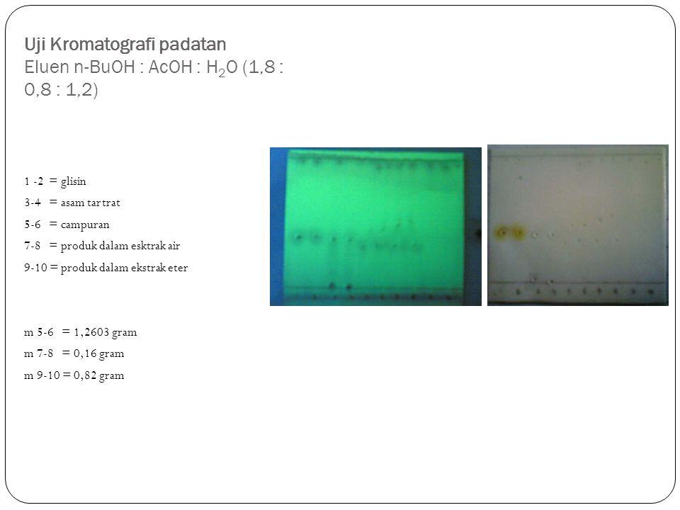 Uji Kromatografi padatan Eluen n-BuOH : AcOH : H 2 O (1,8 : 0,8 : 1,2) 1 -2 = glisin 3-4 = asam tartrat 5-6 = campuran 7-8 = produk dalam esktrak air