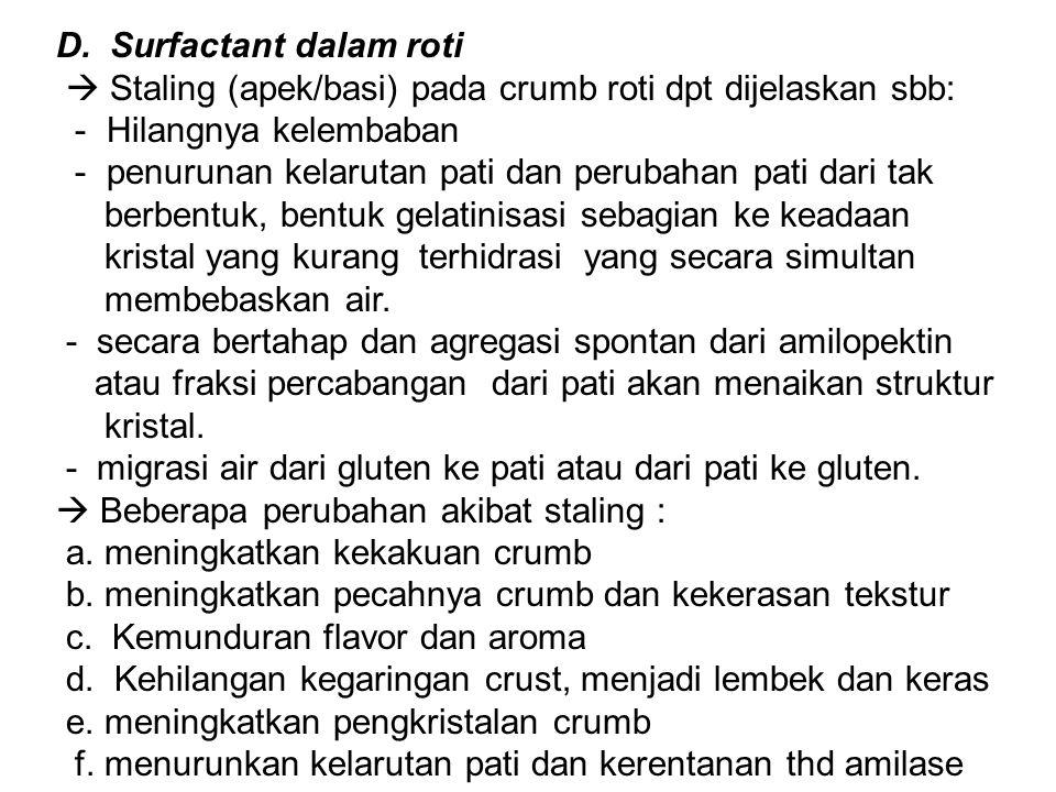 D. Surfactant dalam roti  Staling (apek/basi) pada crumb roti dpt dijelaskan sbb: - Hilangnya kelembaban - penurunan kelarutan pati dan perubahan pat