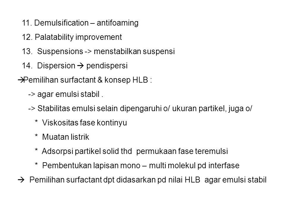  Stabilitas emulsi selain dipengaruhi oleh ukuran partikel, juga dipengaruhi oleh : 1) Viskositas fase kontinyunya 2) Muatan listrik 3) Adsorpsi partikel solid thd permukaan fase teremulsi 4) Pembentukan lapisan mono – multi molekul pada interfase  Pemilihan surfactan dapat didasarkan pada nilai HLB-nya  Konsep HLB : * merupakan sifat yg paling penting pd surfactant * HLB ~ polaritas atau ~ rasio hidrofilik – lipofilik * Nilai HLB : 0 – 20  Bila produk 100% hidrofilik = 20  Bila afinitas air & minyak seimbang = 10