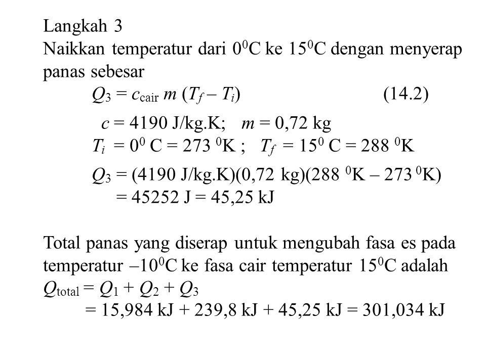 Langkah 3 Naikkan temperatur dari 0 0 C ke 15 0 C dengan menyerap panas sebesar Q 3 = c cair m (T f – T i ) (14.2) c = 4190 J/kg.K; m = 0,72 kg T i =