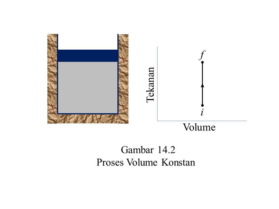 Tekanan Volume i f Gambar 14.2 Proses Volume Konstan