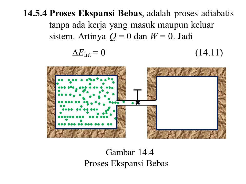 14.5.4 Proses Ekspansi Bebas, adalah proses adiabatis tanpa ada kerja yang masuk maupun keluar sistem. Artinya Q = 0 dan W = 0. Jadi  E int = 0(14.11