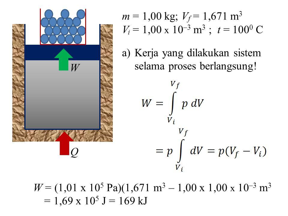 W Q m = 1,00 kg; V f = 1,671 m 3 V i = 1,00 x 10 –3 m 3 ; t = 100 0 C a)Kerja yang dilakukan sistem selama proses berlangsung! W = (1,01 x 10 5 Pa)(1,