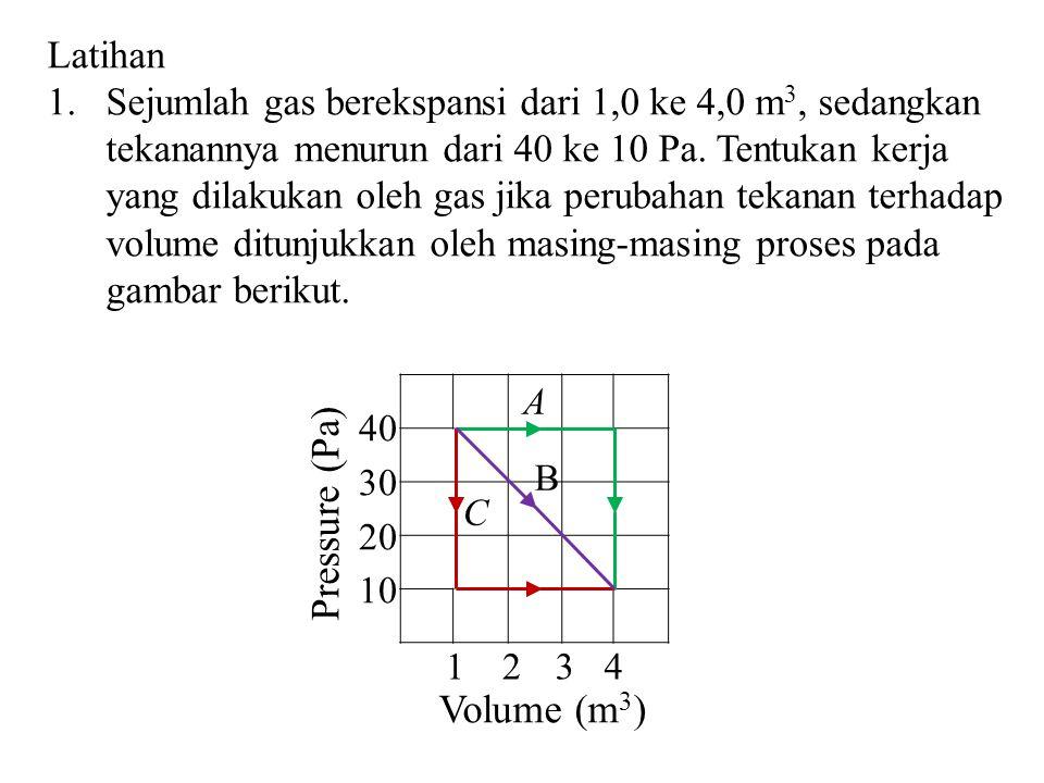 Latihan 1.Sejumlah gas berekspansi dari 1,0 ke 4,0 m 3, sedangkan tekanannya menurun dari 40 ke 10 Pa. Tentukan kerja yang dilakukan oleh gas jika per