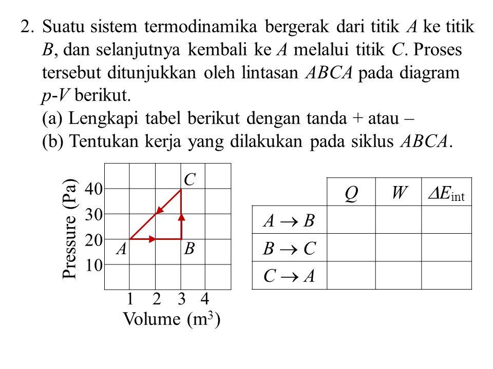 2.Suatu sistem termodinamika bergerak dari titik A ke titik B, dan selanjutnya kembali ke A melalui titik C. Proses tersebut ditunjukkan oleh lintasan