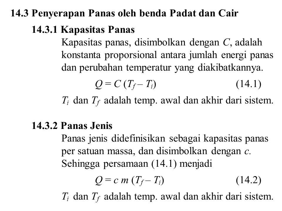 14.3 Penyerapan Panas oleh benda Padat dan Cair 14.3.1 Kapasitas Panas Kapasitas panas, disimbolkan dengan C, adalah konstanta proporsional antara jum
