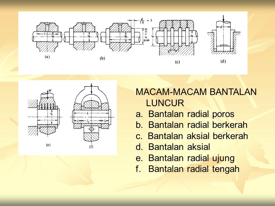 MACAM-MACAM BANTALAN LUNCUR a. Bantalan radial poros b. Bantalan radial berkerah c. Bantalan aksial berkerah d. Bantalan aksial e. Bantalan radial uju