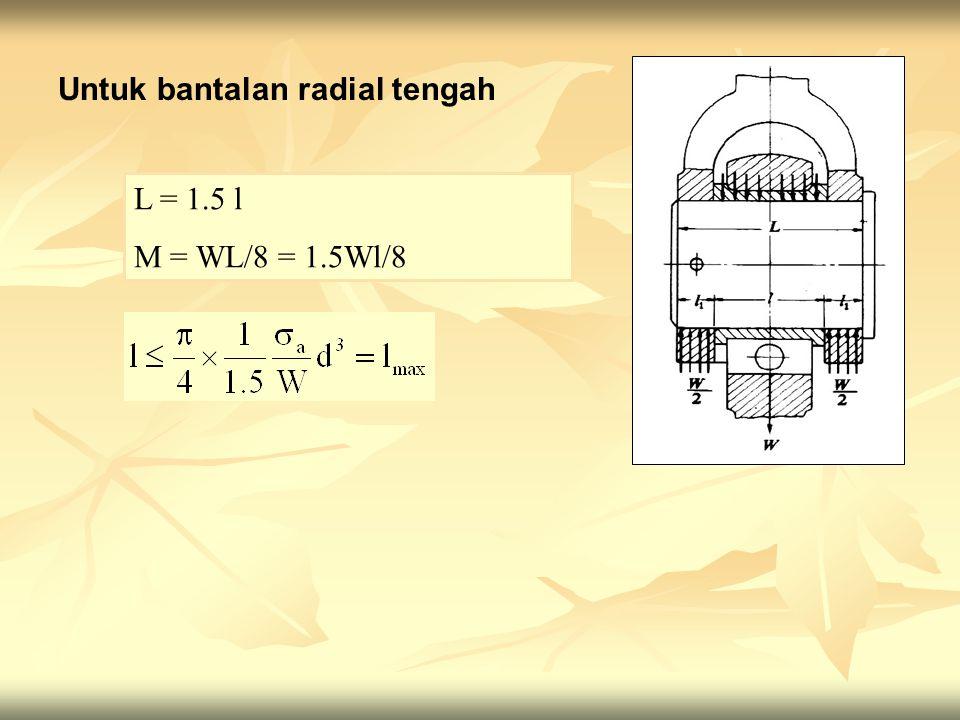 Untuk bantalan radial tengah L = 1.5 l M = WL/8 = 1.5Wl/8