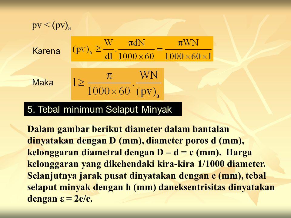 pv < (pv) a Karena Maka 5. Tebal minimum Selaput Minyak Dalam gambar berikut diameter dalam bantalan dinyatakan dengan D (mm), diameter poros d (mm),