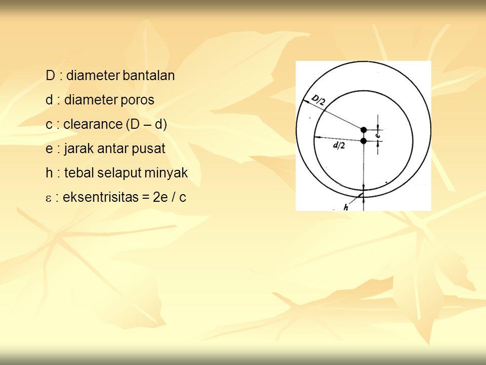 D : diameter bantalan d : diameter poros c : clearance (D – d) e : jarak antar pusat h : tebal selaput minyak  : eksentrisitas = 2e / c