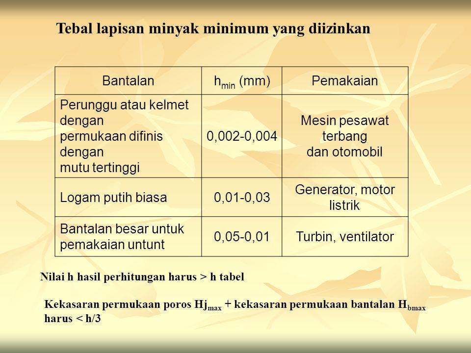 Bantalanh min (mm)Pemakaian Perunggu atau kelmet dengan permukaan difinis dengan mutu tertinggi 0,002-0,004 Mesin pesawat terbang dan otomobil Logam putih biasa0,01-0,03 Generator, motor listrik Bantalan besar untuk pemakaian untunt 0,05-0,01Turbin, ventilator Tebal lapisan minyak minimum yang diizinkan Nilai h hasil perhitungan harus > h tabel Kekasaran permukaan poros Hj max + kekasaran permukaan bantalan H bmax harus < h/3