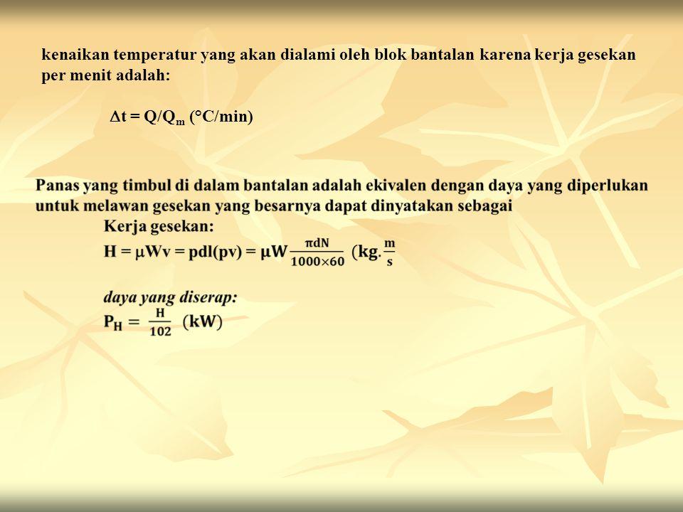 kenaikan temperatur yang akan dialami oleh blok bantalan karena kerja gesekan per menit adalah:  t = Q/Q m (°C/min)