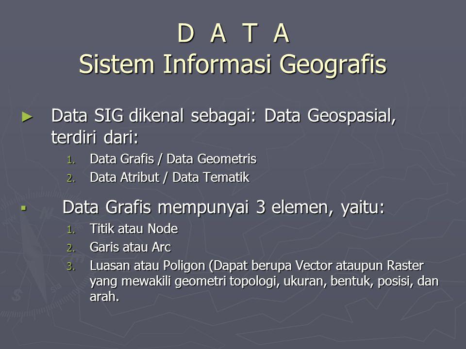 D A T A Sistem Informasi Geografis ► Data SIG dikenal sebagai: Data Geospasial, terdiri dari: 1. Data Grafis / Data Geometris 2. Data Atribut / Data T