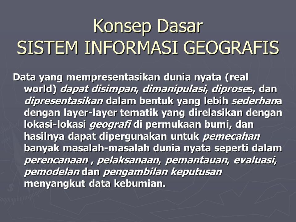 Pengertian SISTEM INFORMASI GEOGRAFIS ► Sistem informasi yang digunakan untuk memasukkan, menyimpan, memanggil kembali, mengolah, menganalisis, dan menghasilkan data bereferensi geografis atau data geospasial, untuk mendukung pengambilan keputusan dalam perencanaan dan pengelolaan penggunaan lahan, sumber daya alam, lingkungan, transportasi, fasilitas kota, dan pelayanan umum lainnya (Murai dalam Prayitno, 2000) ► Menurut ESRI (1990), SIG sebagai suatu kumpulan yang terorganisir dari perangkat keras komputer, perangkat lunak, data geografi, dan personil yang dirancang secara efisien untuk memperoleh, menyimpan, mengupdate, memanipulasi, menganalisis, dan menampilkan semua bentuk informasi yang berreferensi geografi.
