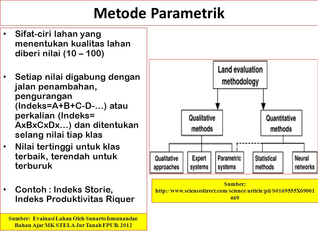 PENDEKATAN FISIOGRAFIK dan PARAMETRIK Sifat FISIK Lahan merupakan dasar perencanaan penggunaan lahan Pendekatan BENTANG LAHAN (landscape approach) Ada dua macam Pendekatan : 1.FISIOGRAFIK 2.PARAMETRIK Sumber: Evaluasi Lahan Oleh Sunarto Ismunandar.