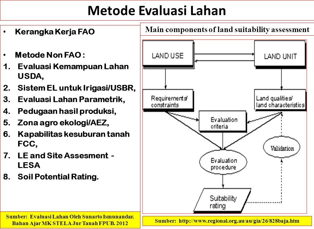 Tipe penggunaan lahan Ganda/Multiple : > 1 jenis penggunaan/komoditas yang diusahakan serentak pada satu areal lahan yang sama.