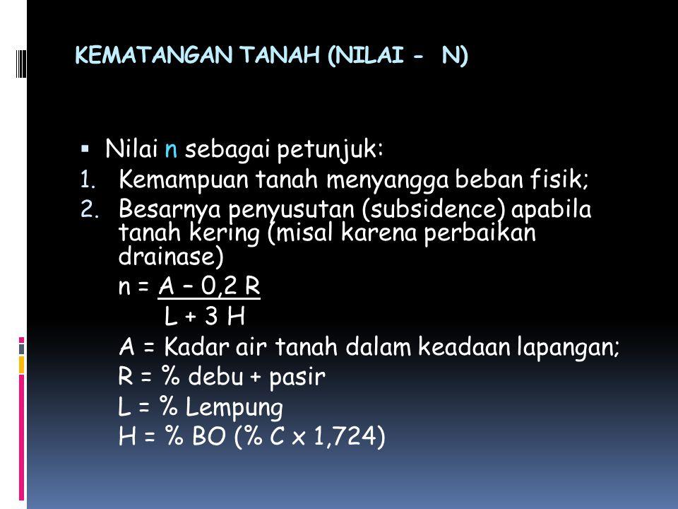 KEMATANGAN TANAH (NILAI - N)  Nilai n sebagai petunjuk: 1. Kemampuan tanah menyangga beban fisik; 2. Besarnya penyusutan (subsidence) apabila tanah k