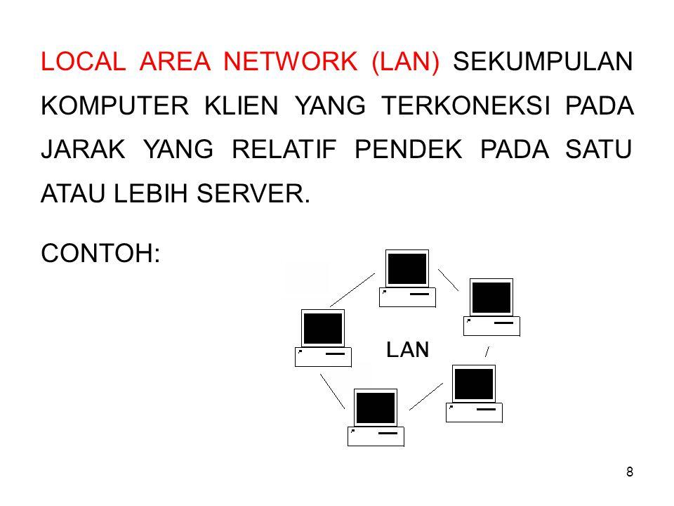 8 LOCAL AREA NETWORK (LAN) SEKUMPULAN KOMPUTER KLIEN YANG TERKONEKSI PADA JARAK YANG RELATIF PENDEK PADA SATU ATAU LEBIH SERVER.