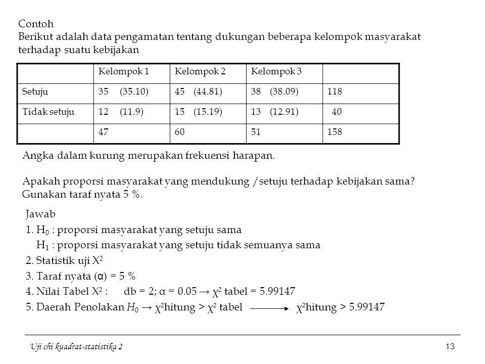 Uji chi kuadrat-statistika 2 13 Contoh Berikut adalah data pengamatan tentang dukungan beberapa kelompok masyarakat terhadap suatu kebijakan Jawab 1.