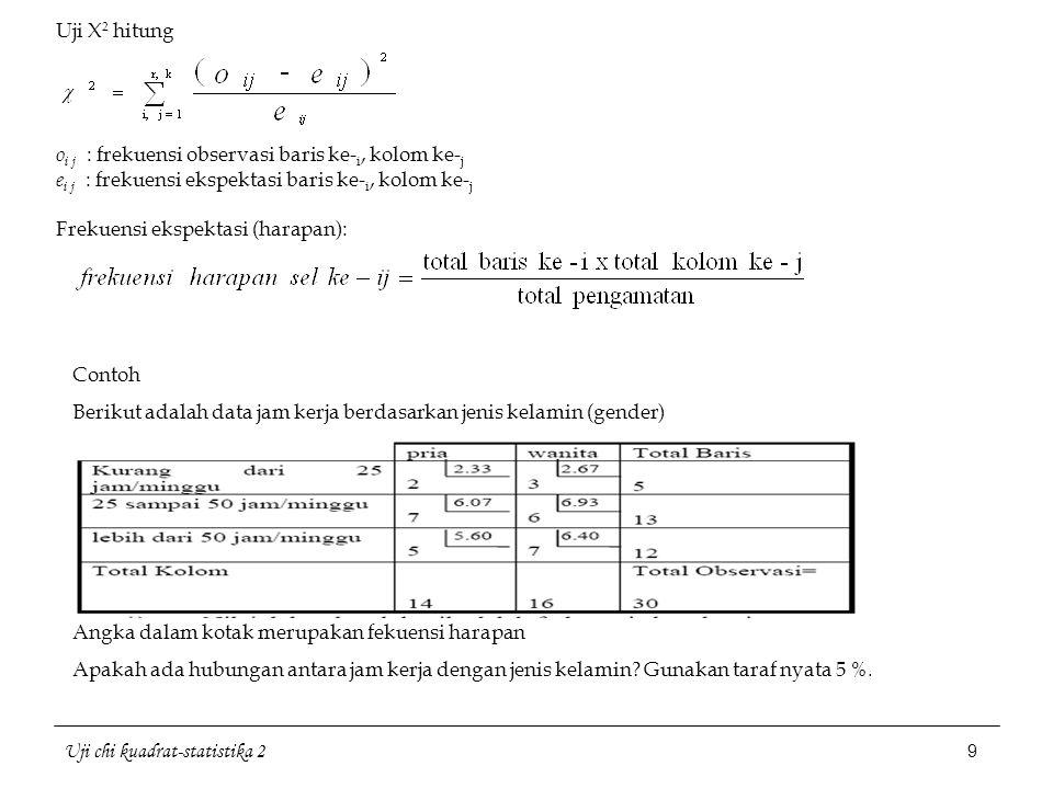 Uji chi kuadrat-statistika 2 9 Contoh Berikut adalah data jam kerja berdasarkan jenis kelamin (gender) Angka dalam kotak merupakan fekuensi harapan Ap