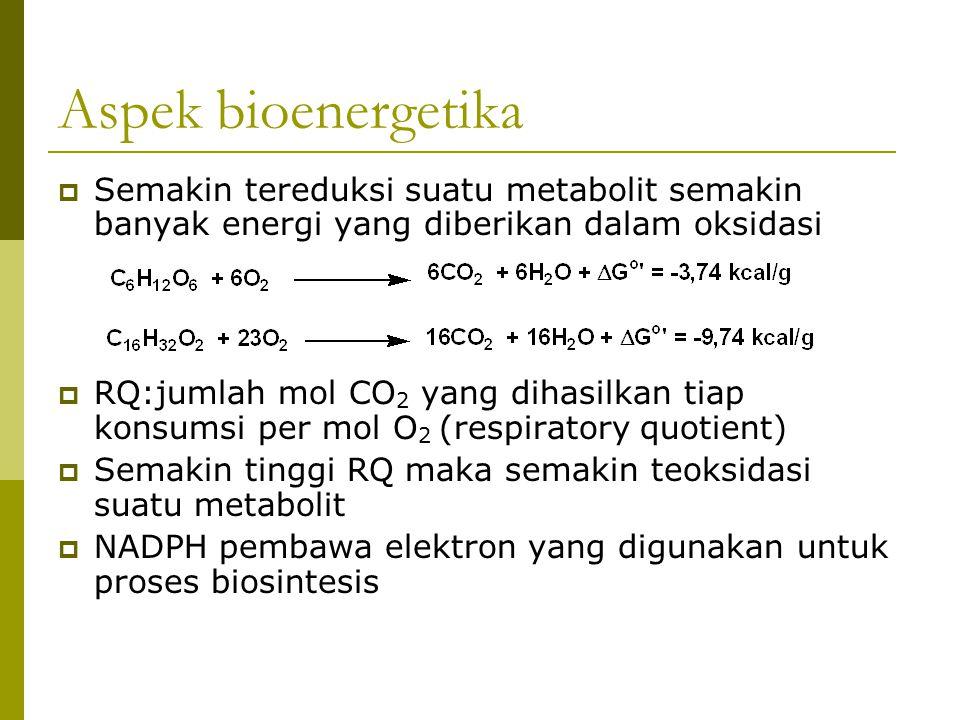 Aspek bioenergetika  Semakin tereduksi suatu metabolit semakin banyak energi yang diberikan dalam oksidasi  RQ:jumlah mol CO 2 yang dihasilkan tiap