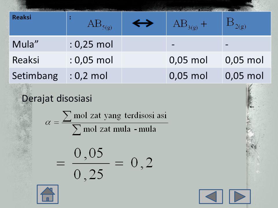 4. Pada suhu tertentu dalam ruangan dengan volume 1 liter terdapat reaksi penguraian gas AB5: Gas AB5 mula-mula 0,25 mol. Pada saat setimbang terdapat