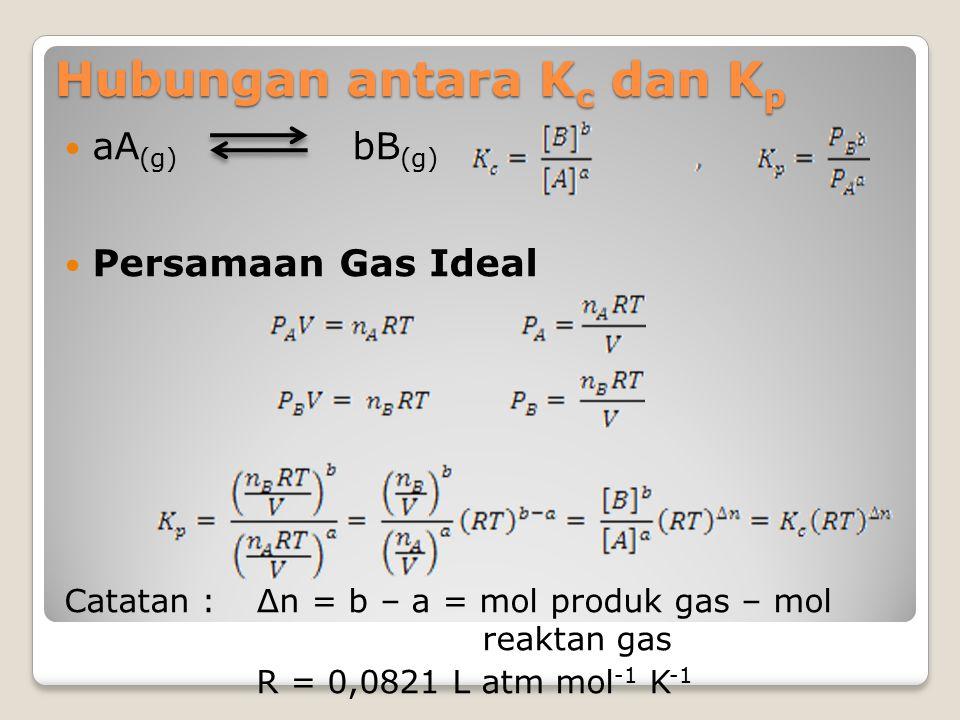 Hubungan antara K c dan K p aA (g) bB (g) Persamaan Gas Ideal Catatan : ∆n = b – a = mol produk gas – mol reaktan gas R = 0,0821 L atm mol -1 K -1