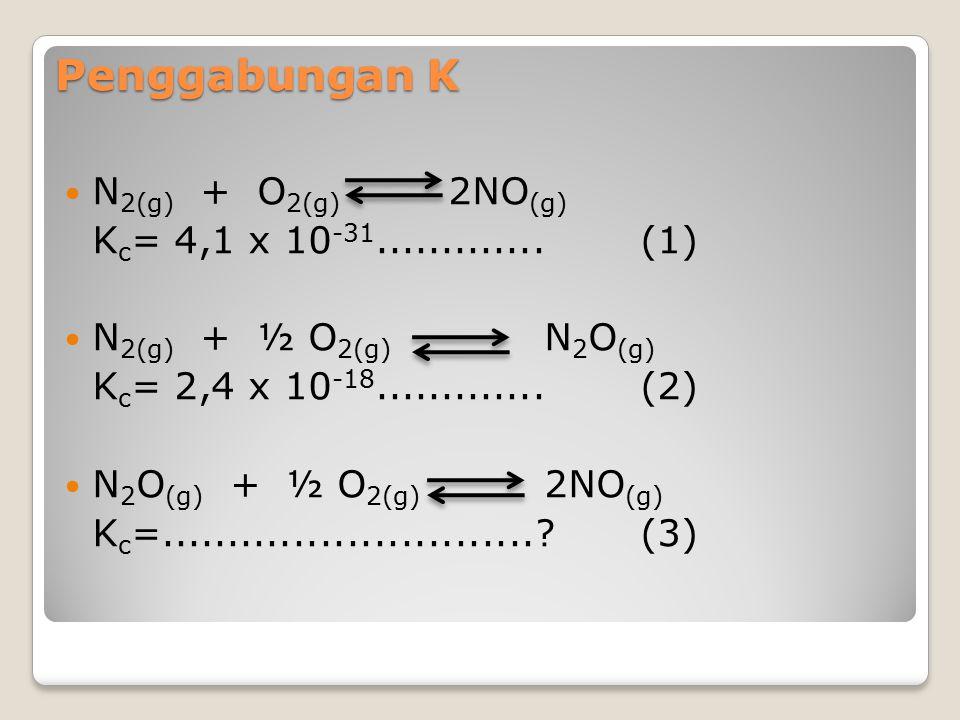 Penggabungan K N 2(g) + O 2(g) 2NO (g) K c = 4,1 x 10 -31.............(1) N 2(g) + ½ O 2(g) N 2 O (g) K c = 2,4 x 10 -18.............(2) N 2 O (g) + ½