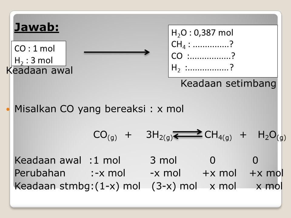 Jawab: Keadaan awal Keadaan setimbang Misalkan CO yang bereaksi : x mol CO (g) + 3H 2(g) CH 4(g) + H 2 O (g) Keadaan awal :1 mol 3 mol0 0 Perubahan :-
