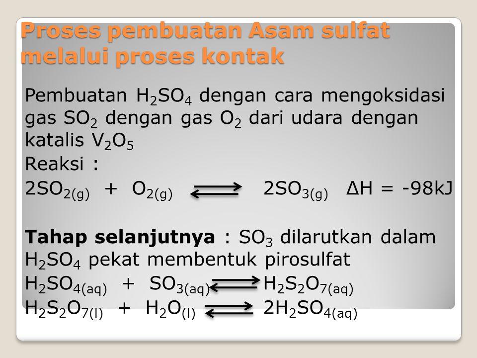 Proses pembuatan Asam sulfat melalui proses kontak Pembuatan H 2 SO 4 dengan cara mengoksidasi gas SO 2 dengan gas O 2 dari udara dengan katalis V 2 O